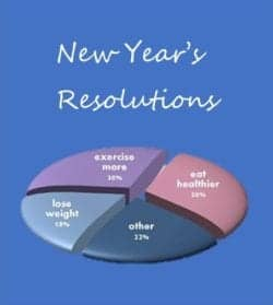 Will You Achieve Your New Year's Resolution?